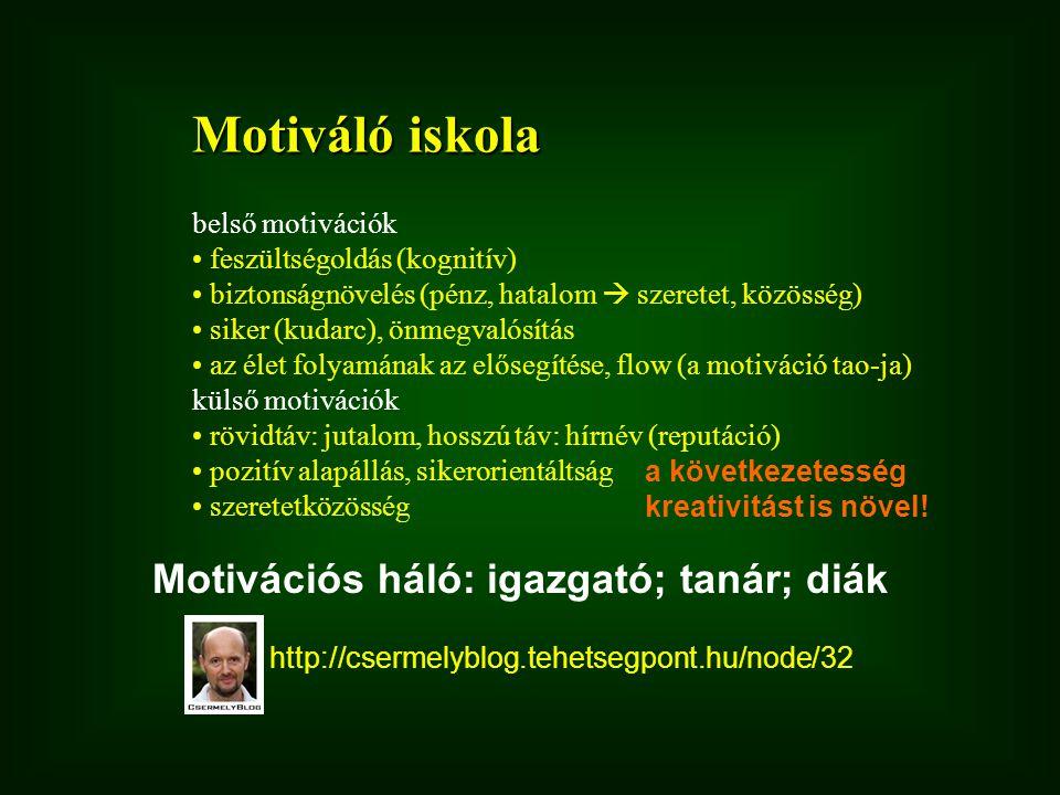 Motiváló iskola belső motivációk • feszültségoldás (kognitív) • biztonságnövelés (pénz, hatalom  szeretet, közösség) • siker (kudarc), önmegvalósítás • az élet folyamának az elősegítése, flow (a motiváció tao-ja) külső motivációk • rövidtáv: jutalom, hosszú táv: hírnév (reputáció) • pozitív alapállás, sikerorientáltság • szeretetközösség a következetesség kreativitást is növel.