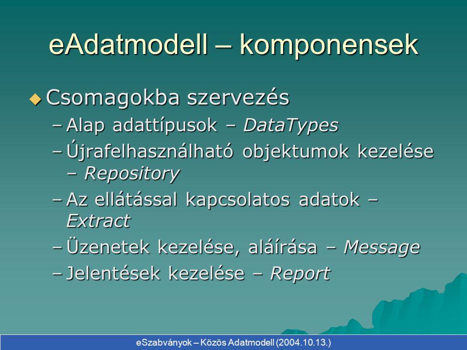 eSzabványok – Közös Adatmodell (2004.10.13.) eAdatmodell – komponensek  Csomagokba szervezés –Alap adattípusok – DataTypes –Újrafelhasználható objekt