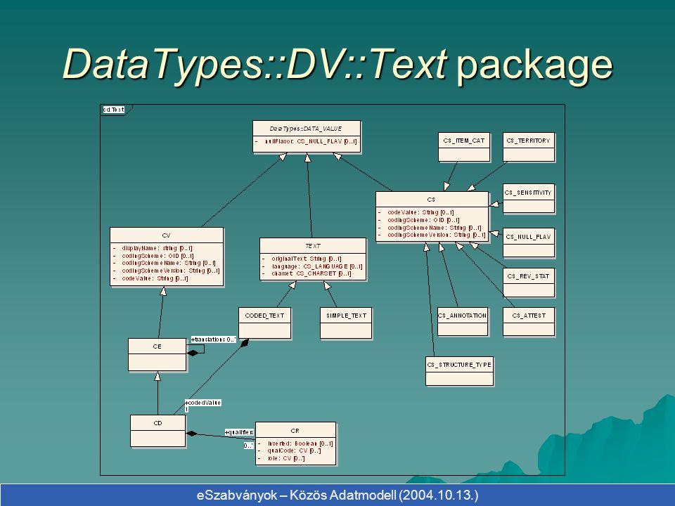 eSzabványok – Közös Adatmodell (2004.10.13.) DataTypes::DV::Text package