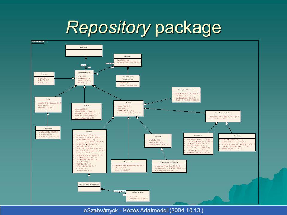 eSzabványok – Közös Adatmodell (2004.10.13.) Repository package
