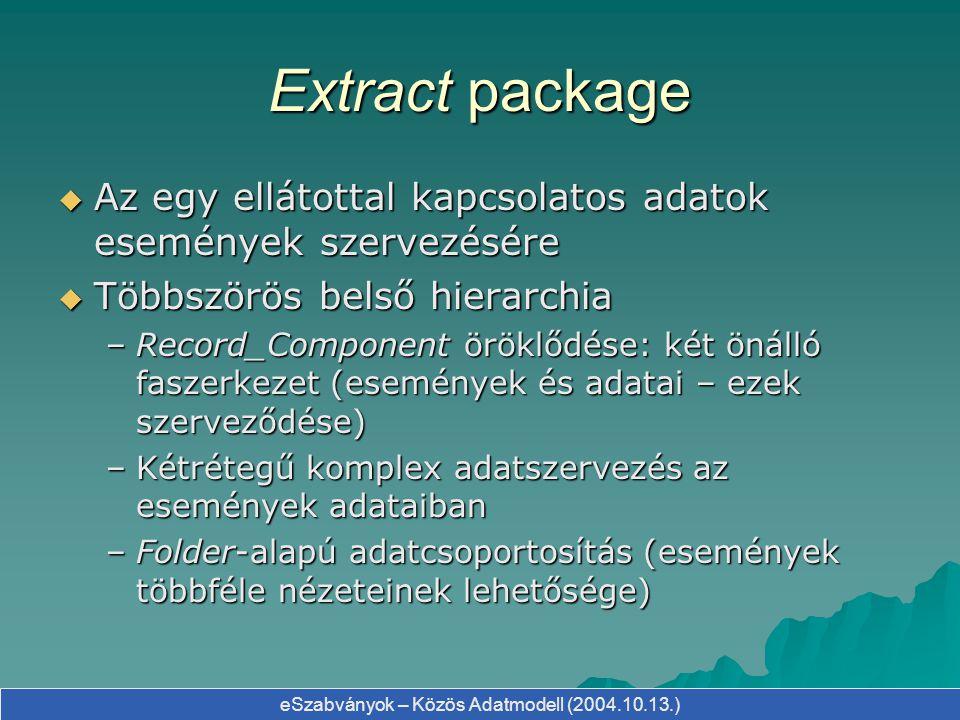 eSzabványok – Közös Adatmodell (2004.10.13.) Extract package  Az egy ellátottal kapcsolatos adatok események szervezésére  Többszörös belső hierarch