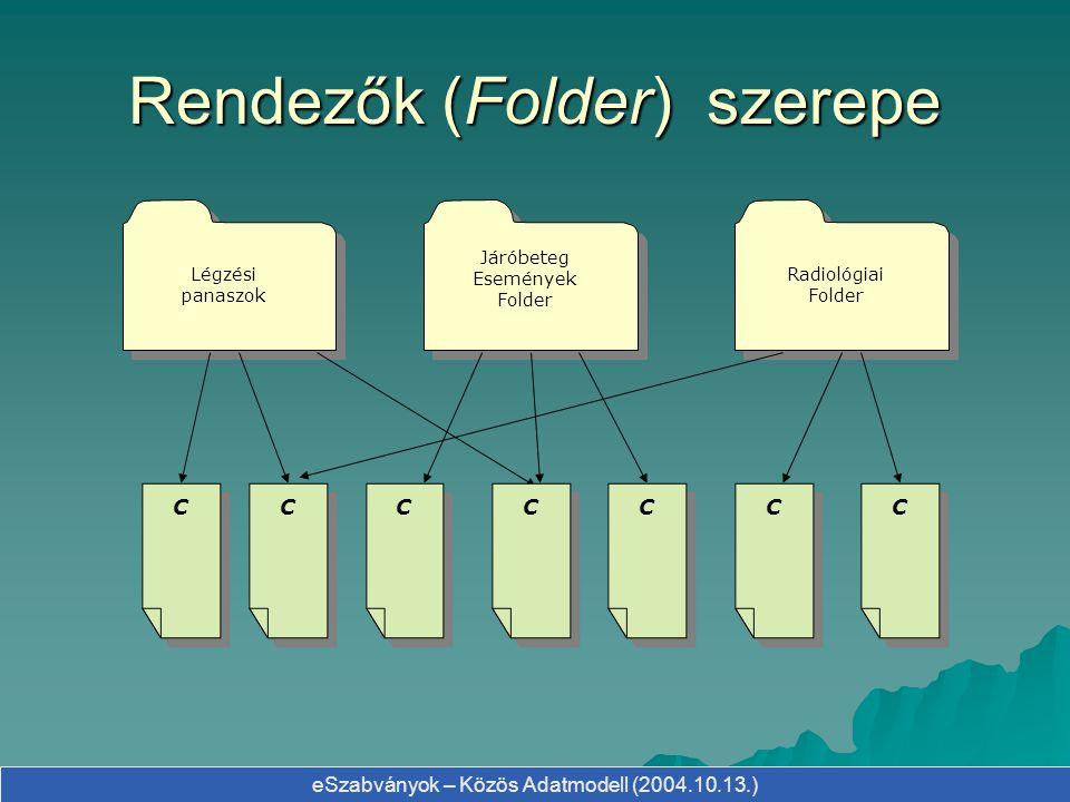 eSzabványok – Közös Adatmodell (2004.10.13.) Rendezők (Folder) szerepe C C C C C C C C C C C C C C Járóbeteg Események Folder Radiológiai Folder Légzé