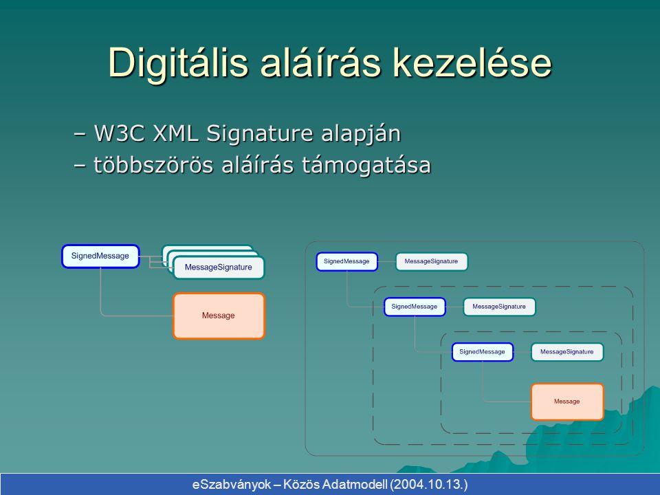 eSzabványok – Közös Adatmodell (2004.10.13.) Digitális aláírás kezelése –W3C XML Signature alapján –többszörös aláírás támogatása