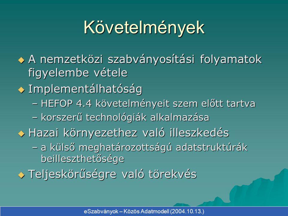 eSzabványok – Közös Adatmodell (2004.10.13.) A megvalósítás alatt álló szabványok  eSzabványok::eAdatmodell  eSzabványok::eKórlap  eSzabványok::eKonzílium  eSzabványok::eLelet  eSzabványok::eFin  eSzabványok::eRecept