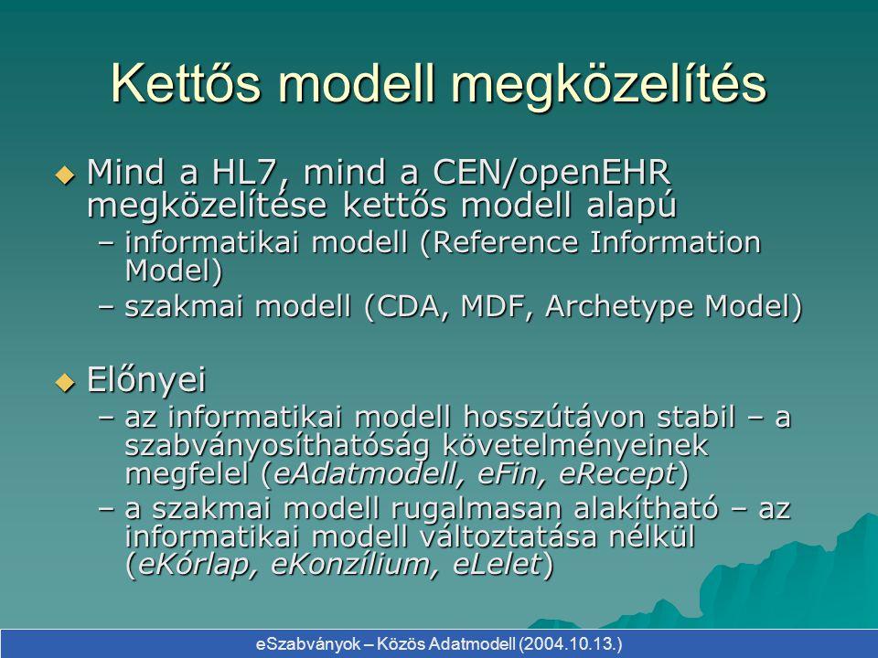 eSzabványok – Közös Adatmodell (2004.10.13.) Az eSzabványok főbb konceptuális forrásai openEHR GPIC's HL7 v3 RIM CEN 13606 GEHR eSzabványok::xxx komplex adattípusok koncepció XML Schema XML Signature XSD