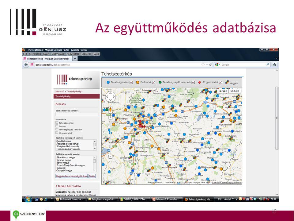 Az együttműködés adatbázisa 15