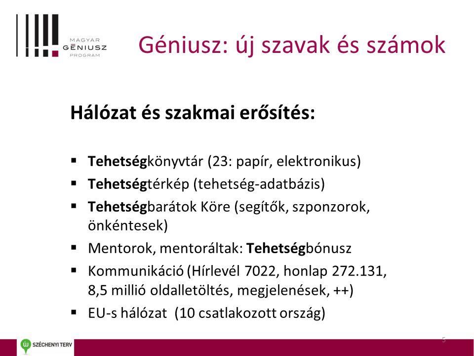 Géniusz: új szavak és számok Hálózat és szakmai erősítés:  Tehetségkönyvtár (23: papír, elektronikus)  Tehetségtérkép (tehetség-adatbázis)  Tehetségbarátok Köre (segítők, szponzorok, önkéntesek)  Mentorok, mentoráltak: Tehetségbónusz  Kommunikáció (Hírlevél 7022, honlap 272.131, 8,5 millió oldalletöltés, megjelenések, ++)  EU-s hálózat (10 csatlakozott ország) 5