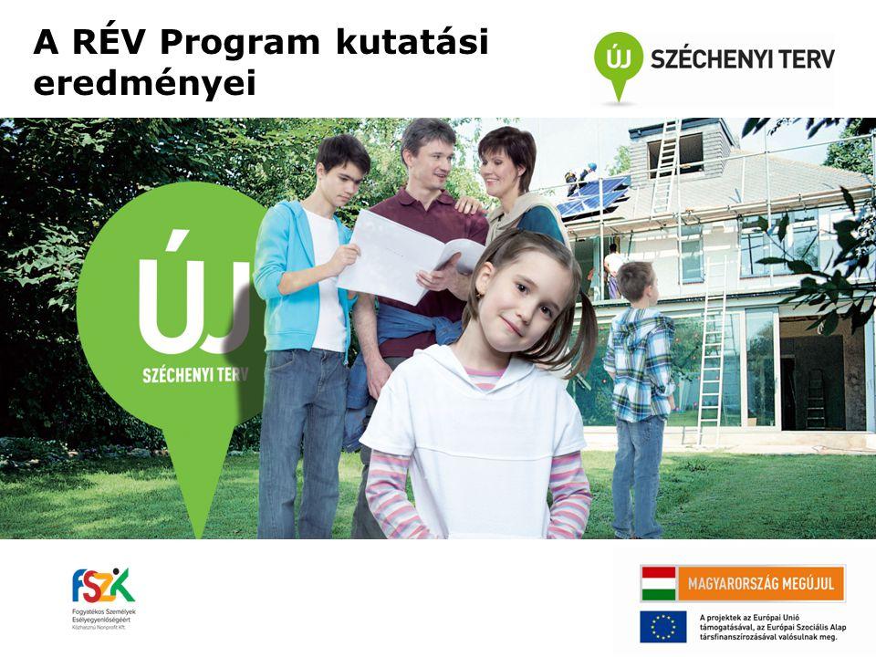 """• Megváltozott munkaképességű embereknek nyújtott munkaerő-piaci szolgáltatások módszertanai Magyarországon • Helyzetfeltárás az """"Átvezetés módszertanához • Igény- és szükségletfelmérés a hálózati tagok körében Megalapozó kutatások"""