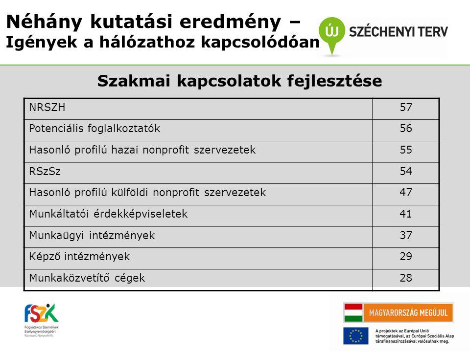 Köszönöm a figyelmet! Prókai Orsolya Revita Alapítvány www.revitaalapitvany.hu