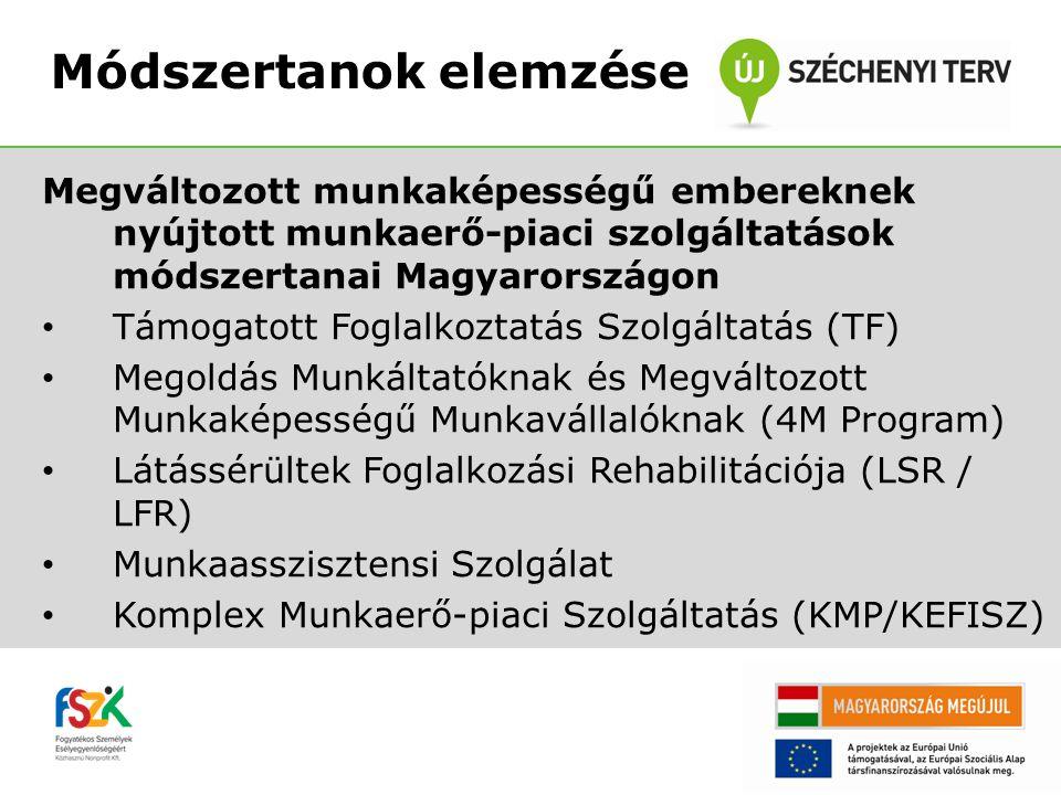 Megváltozott munkaképességű embereknek nyújtott munkaerő-piaci szolgáltatások módszertanai Magyarországon • Támogatott Foglalkoztatás Szolgáltatás (TF