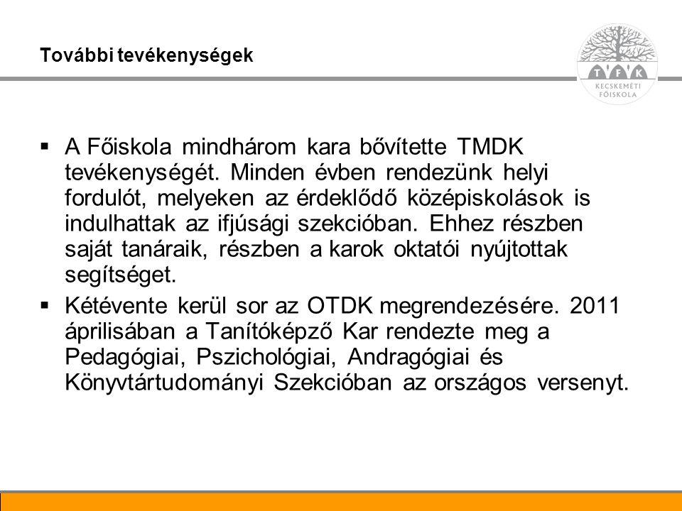 10 További tevékenységek  A Főiskola mindhárom kara bővítette TMDK tevékenységét. Minden évben rendezünk helyi fordulót, melyeken az érdeklődő középi
