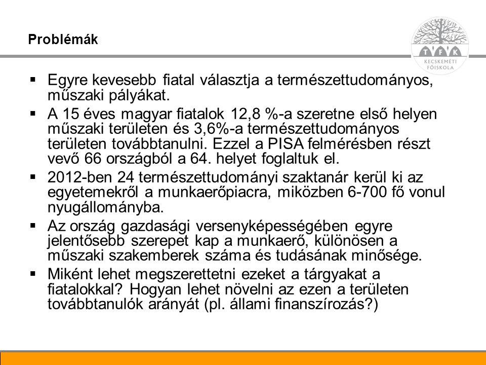5 Problémák  Egyre kevesebb fiatal választja a természettudományos, műszaki pályákat.  A 15 éves magyar fiatalok 12,8 %-a szeretne első helyen műsza