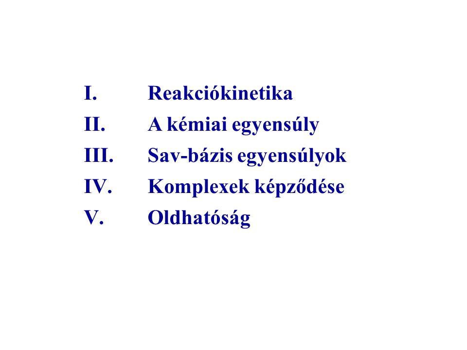 További egyensúlyok Sok fontos példa van: • gázegyensúlyok, pl: N 2 (g) + 3H 2 (g)  2NH 3 (g) SO 2 + ½O 2  SO 3 (g) • gáz-szilárd reakciók: CaCO 3 (s)  CaO(s) + CO 2 (g) •oldódási egyensúlyok (oldhatósági szorzat) MX(s)  M + (aq) + X - (aq) • szerves reakciók: pl.
