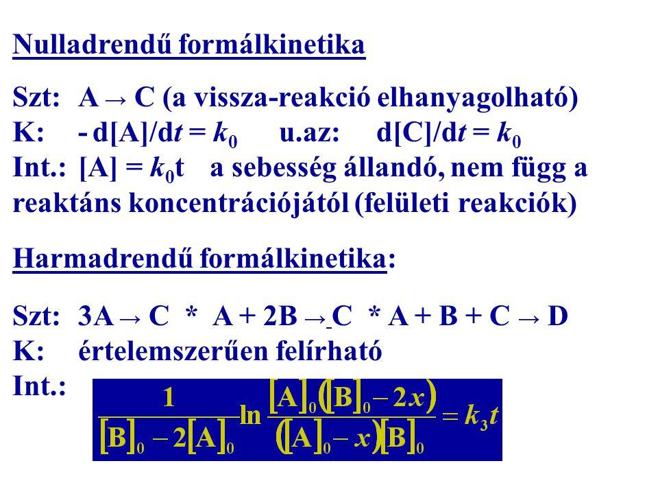 Nulladrendű formálkinetika Szt:A → C (a vissza-reakció elhanyagolható) K:- d[A]/dt = k 0 u.az: d[C]/dt = k 0 Int.:[A] = k 0 ta sebesség állandó, nem f