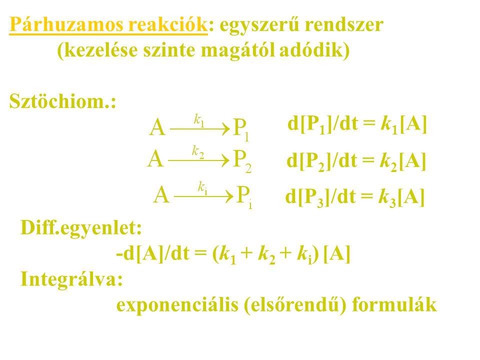 Párhuzamos reakciók: egyszerű rendszer (kezelése szinte magától adódik) Sztöchiom.: Diff.egyenlet: -d[A]/dt = (k 1 + k 2 + k i ) [A] Integrálva: expon