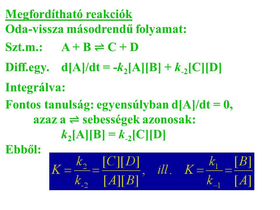 Megfordítható reakciók Oda-vissza másodrendű folyamat: Szt.m.:A + B ⇌ C + D Diff.egy.d[A]/dt = -k 2 [A][B] + k -2 [C][D] Integrálva: Fontos tanulság:
