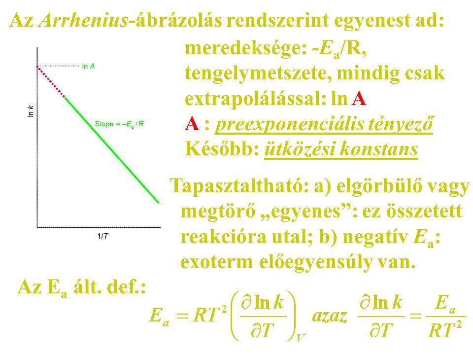 Az Arrhenius-ábrázolás rendszerint egyenest ad: meredeksége: -E a /R, tengelymetszete, mindig csak extrapolálással: ln A A : preexponenciális tényező