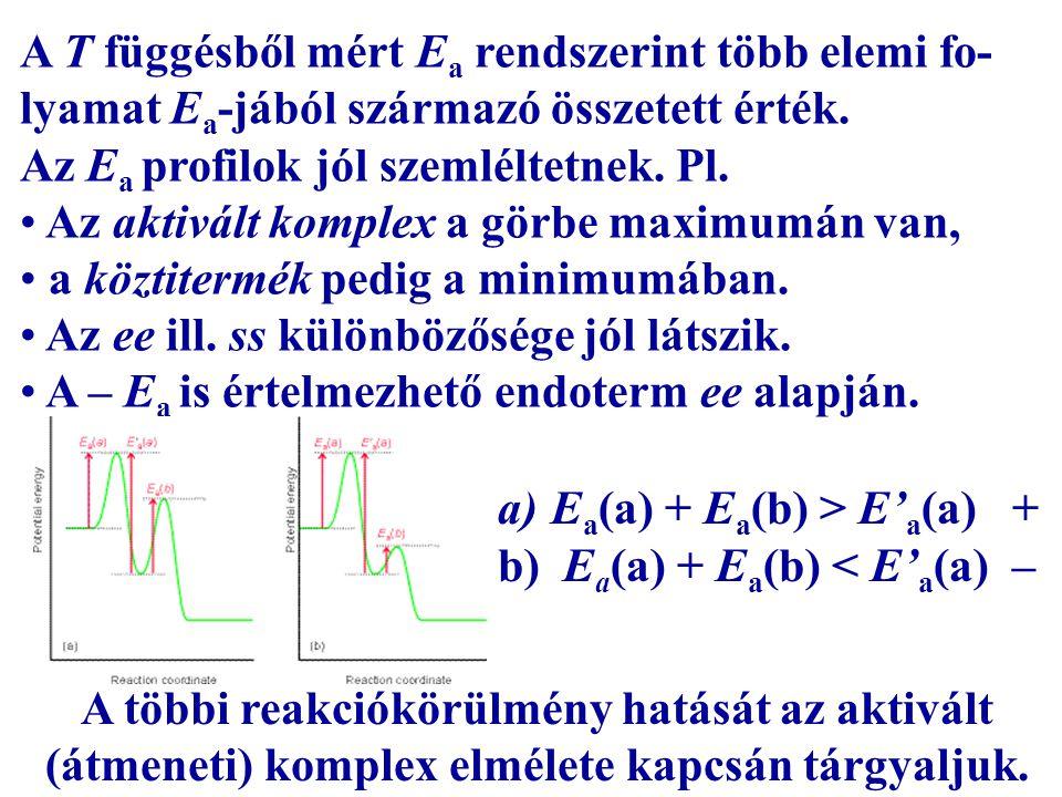 A T függésből mért E a rendszerint több elemi fo- lyamat E a -jából származó összetett érték. Az E a profilok jól szemléltetnek. Pl. • Az aktivált kom