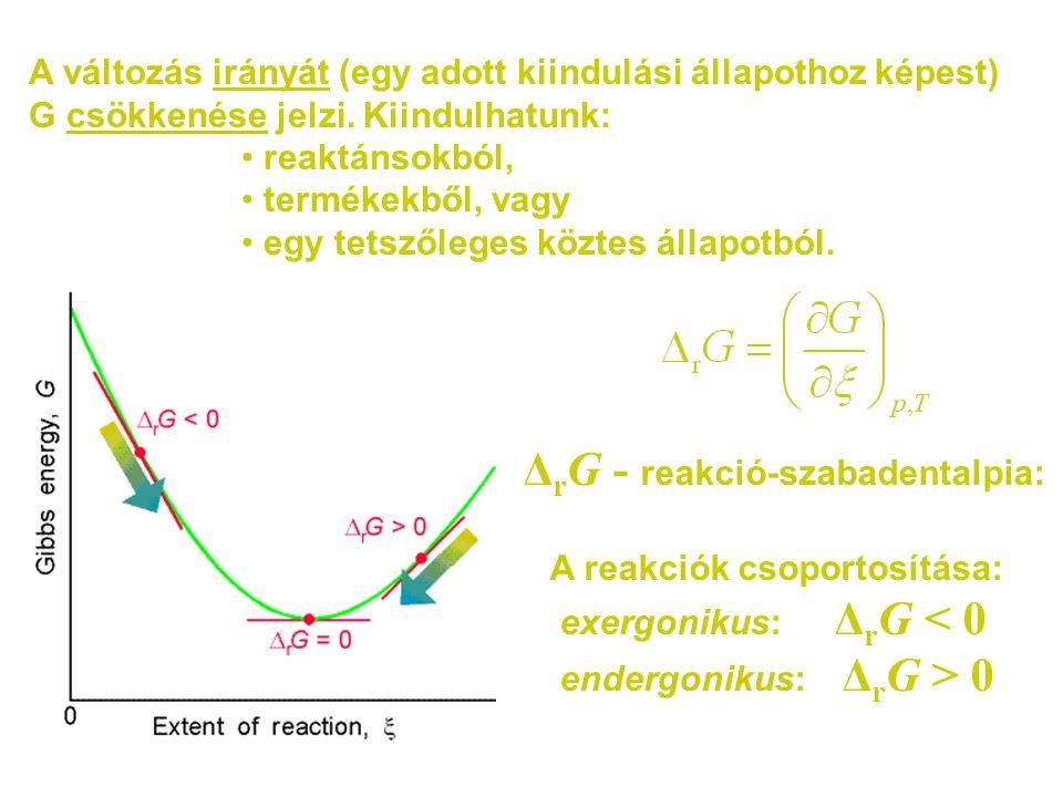 A változás irányát (egy adott kiindulási állapothoz képest) G csökkenése jelzi. Kiindulhatunk: • reaktánsokból, • termékekből, vagy • egy tetszőleges