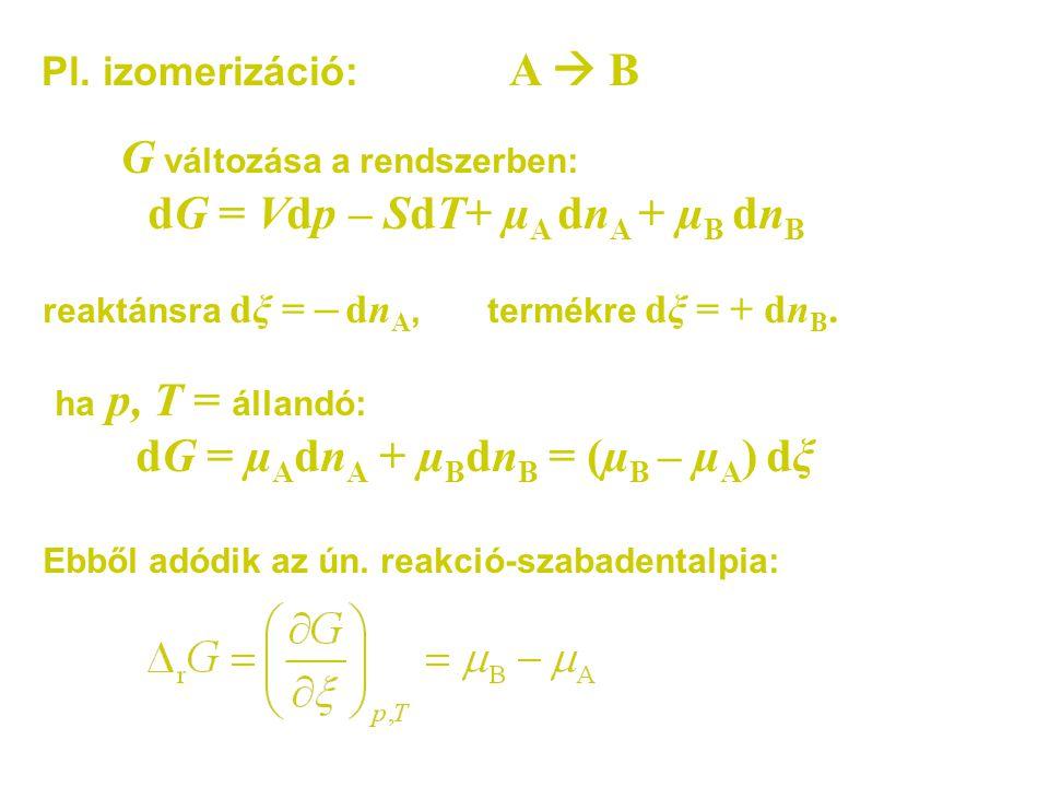 G változása a rendszerben: dG = Vdp – SdT+ µ A dn A + µ B dn B reaktánsra dξ = – dn A, termékre dξ = + dn B. ha p, T = állandó: dG = µ A dn A + µ B dn