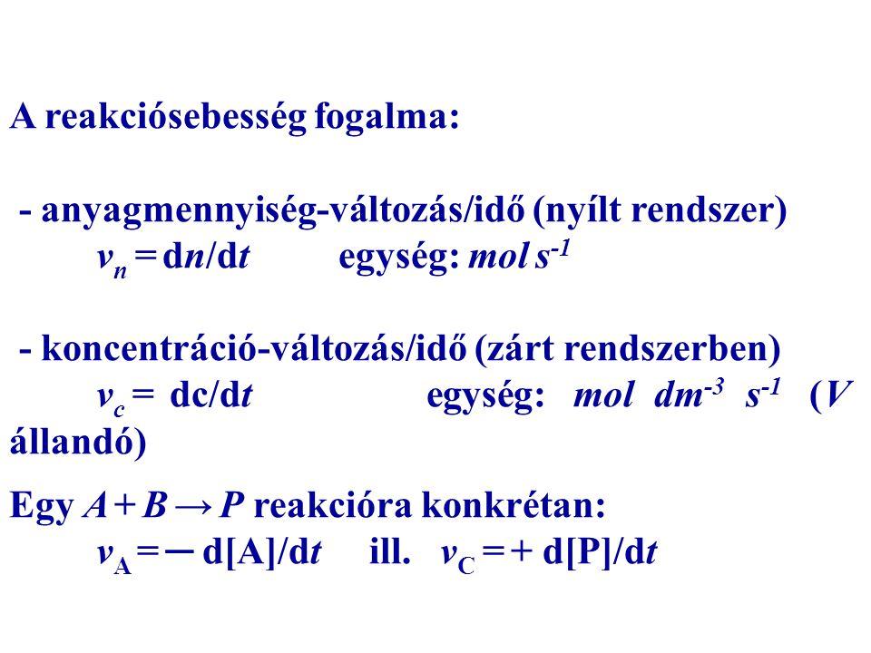 Megfordítható reakciók Oda-vissza másodrendű folyamat: Szt.m.:A + B ⇌ C + D Diff.egy.d[A]/dt = -k 2 [A][B] + k -2 [C][D] Integrálva: Fontos tanulság: egyensúlyban d[A]/dt = 0, azaz a ⇌ sebességek azonosak: k 2 [A][B] = k -2 [C][D] Ebből: