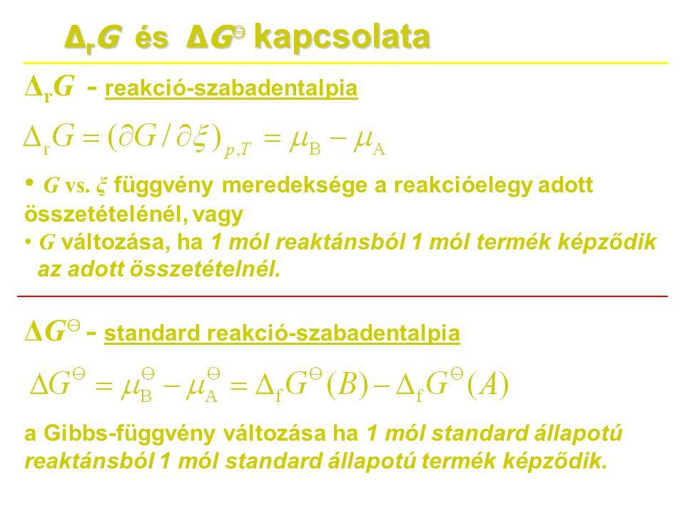 Δ r G és ΔG ⊖ kapcsolata Δ r G - reakció-szabadentalpia ΔG ⊖ - standard reakció-szabadentalpia • G vs. ξ függvény meredeksége a reakcióelegy adott öss