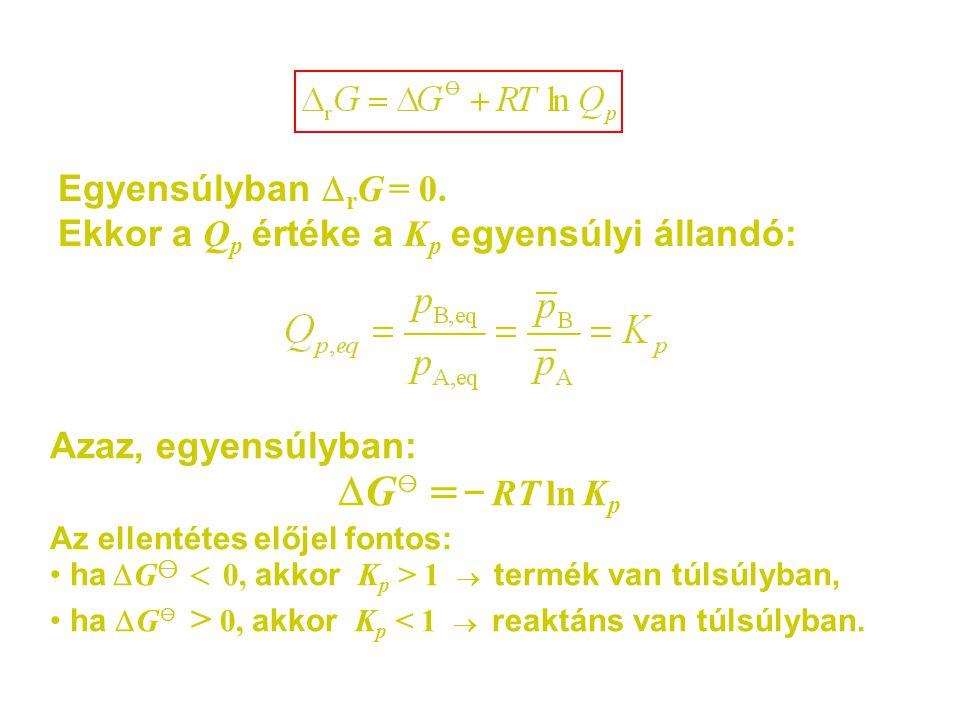 Egyensúlyban  r G = 0. Ekkor a Q p értéke a K p egyensúlyi állandó: Azaz, egyensúlyban:  G ⊖ =- RT ln K p Az ellentétes előjel fontos: • ha  G ⊖ 1