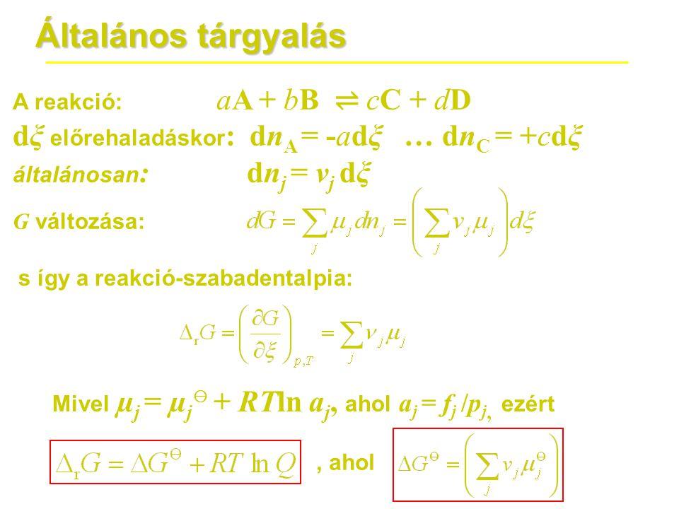 Általános tárgyalás A reakció: aA + bB ⇌ cC + dD dξ előrehaladáskor : dn A = -adξ … dn C = +cdξ általánosan : dn j = v j dξ G változása: Mivel µ j = µ