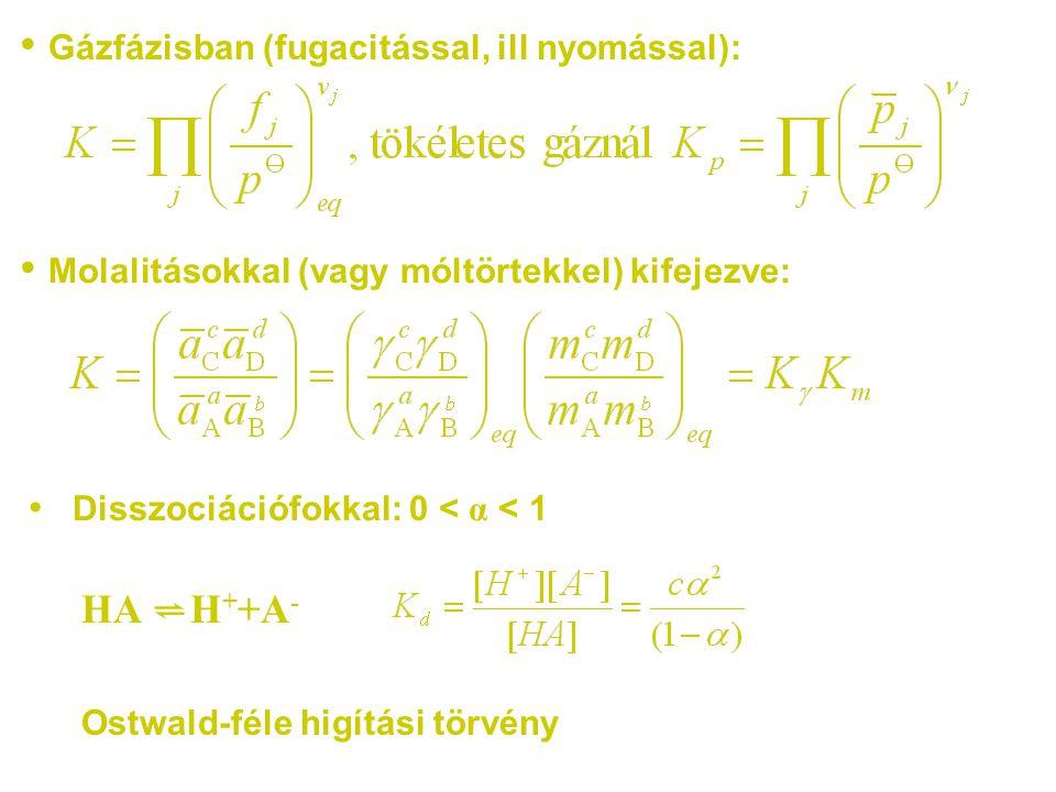 • Gázfázisban (fugacitással, ill nyomással): • Molalitásokkal (vagy móltörtekkel) kifejezve: • Disszociációfokkal: 0 < α < 1 Ostwald-féle higítási tör