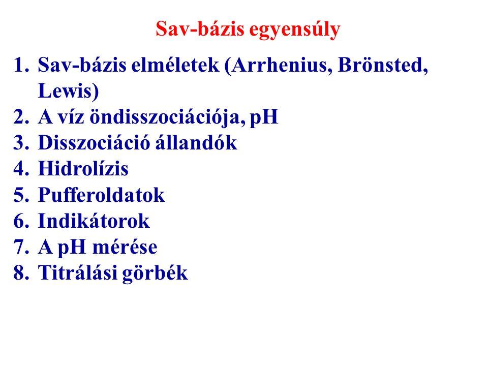 Sav-bázis egyensúly 1.Sav-bázis elméletek (Arrhenius, Brönsted, Lewis) 2.A víz öndisszociációja, pH 3.Disszociáció állandók 4.Hidrolízis 5.Pufferoldat
