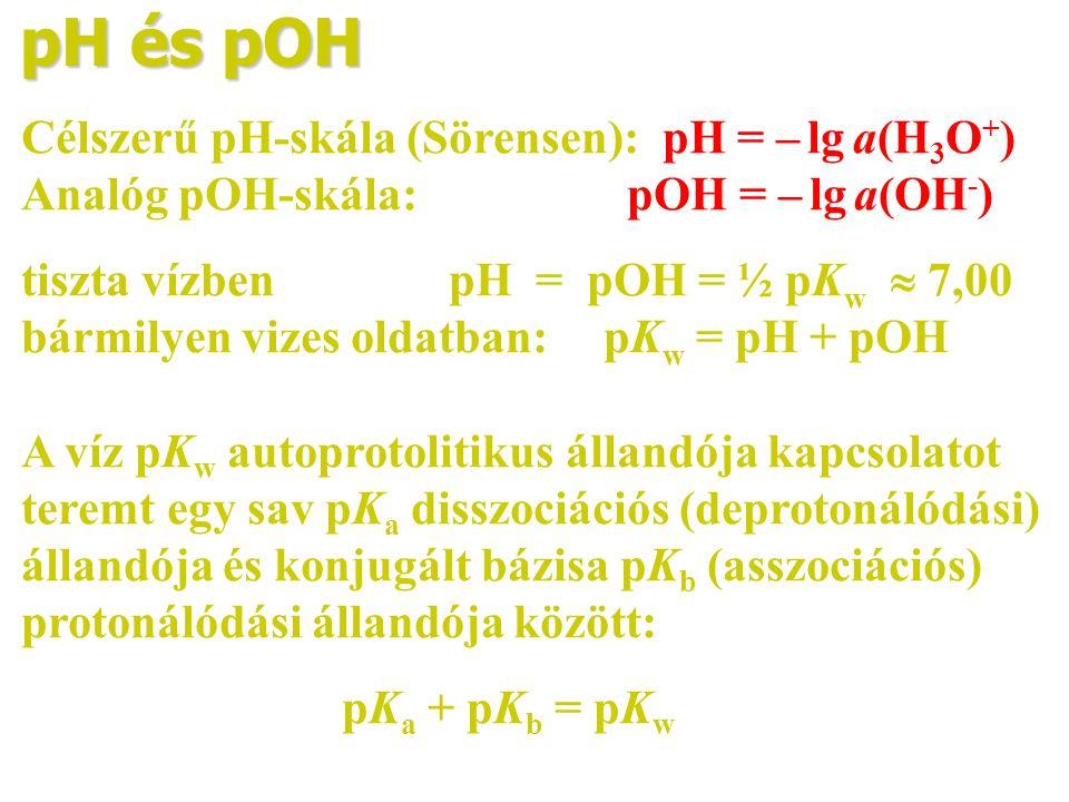 pH és pOH Célszerű pH-skála (Sörensen): pH = – lg a(H 3 O + ) Analóg pOH-skála: pOH = – lg a(OH - ) tiszta vízbenpH = pOH = ½ pK w  7,00 bármilyen vi