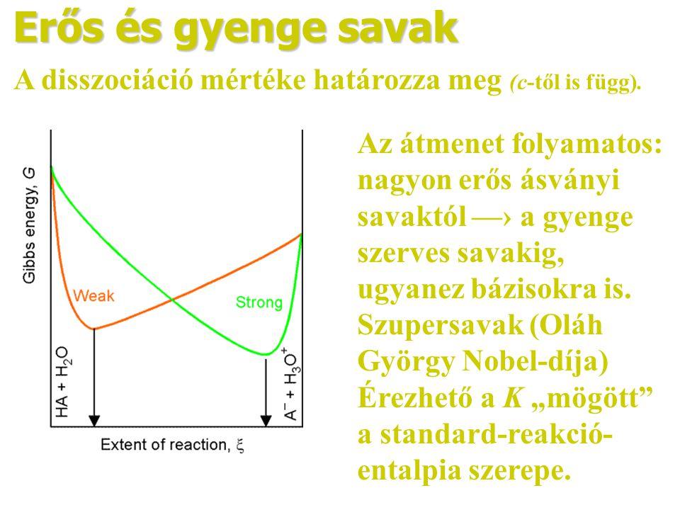 Erős és gyenge savak A disszociáció mértéke határozza meg (c-től is függ). Az átmenet folyamatos: nagyon erős ásványi savaktól —› a gyenge szerves sav