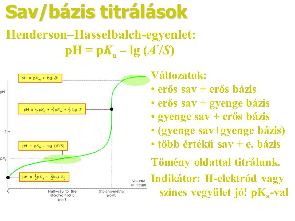 Sav/bázis titrálások Henderson–Hasselbalch-egyenlet: pH = pK a – lg (A ' /S) Változatok: • erős sav + erős bázis • erős sav + gyenge bázis • gyenge sa
