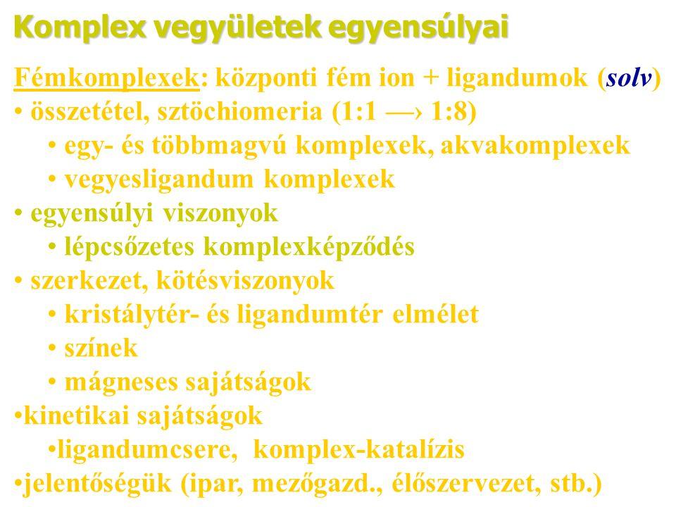 Komplex vegyületek egyensúlyai Fémkomplexek: központi fém ion + ligandumok (solv) • összetétel, sztöchiomeria (1:1 ––› 1:8) • egy- és többmagvú komple