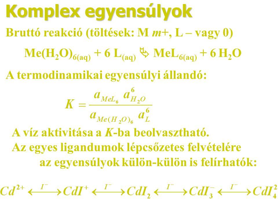 Komplex egyensúlyok Bruttó reakció (töltések: M m+, L – vagy 0) Me(H 2 O) 6(aq) + 6 L (aq)  MeL 6(aq) + 6 H 2 O A termodinamikai egyensúlyi állandó: