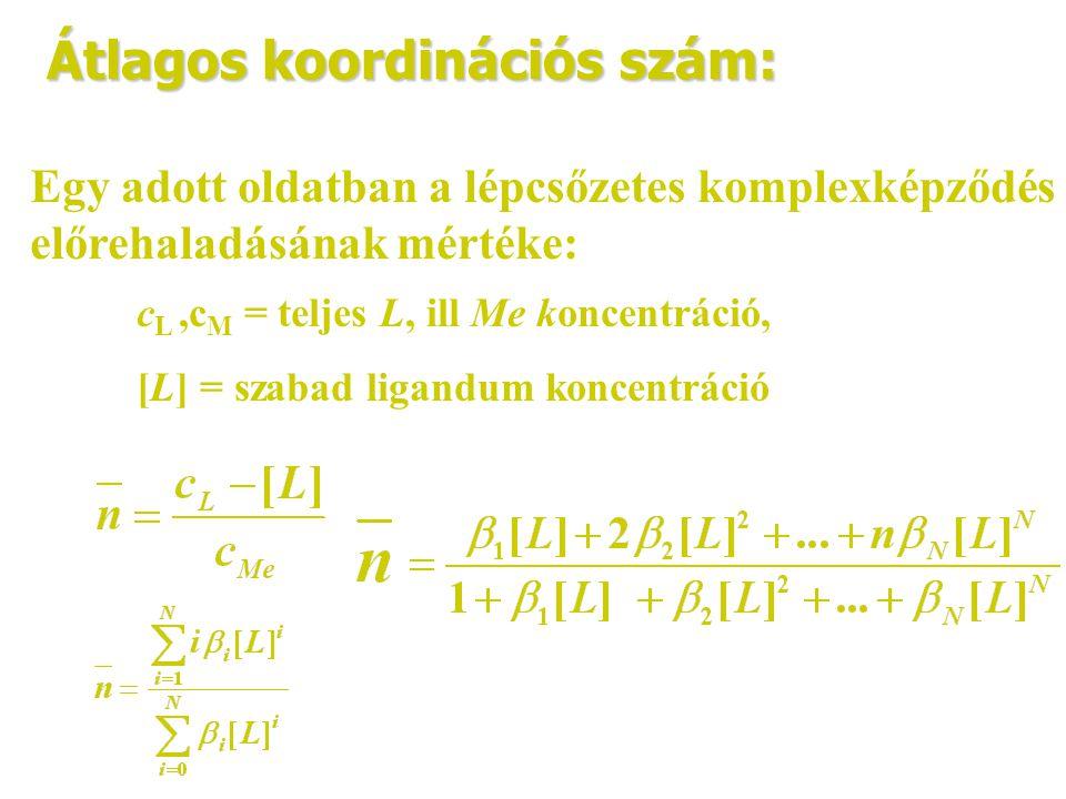 Átlagos koordinációs szám: Egy adott oldatban a lépcsőzetes komplexképződés előrehaladásának mértéke: c L,c M = teljes L, ill Me koncentráció, [L] = s