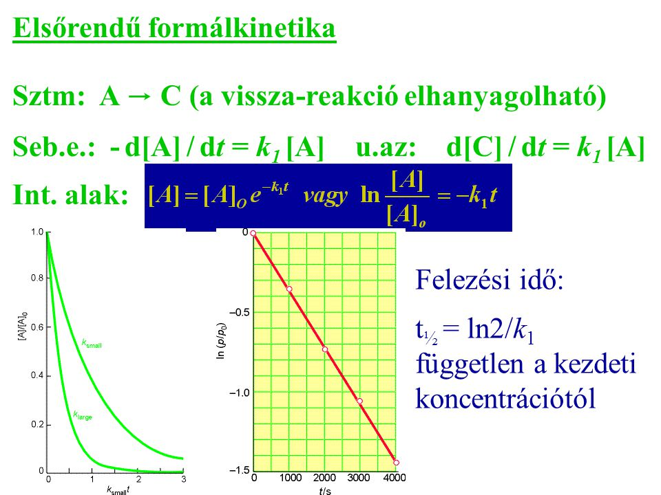Másodrendű formálkinetika – a) Szt:2 A → C (a vissza-reakció elhanyagolható) K:d[A] / dt = -k 2 [A] 2 u.az: d[C] / dt = k 2 [A] 2 Int.: Felezési idő: t ½ = 1/k 2 [A] o függ a kezdeti koncentrációtól.
