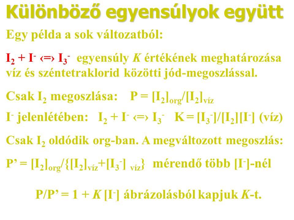Különböző egyensúlyok együtt Egy példa a sok változatból: I 2 + I - ‹=› I 3 - egyensúly K értékének meghatározása víz és széntetraklorid közötti jód-m