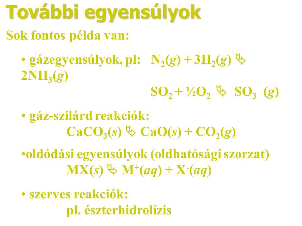 További egyensúlyok Sok fontos példa van: • gázegyensúlyok, pl: N 2 (g) + 3H 2 (g)  2NH 3 (g) SO 2 + ½O 2  SO 3 (g) • gáz-szilárd reakciók: CaCO 3 (