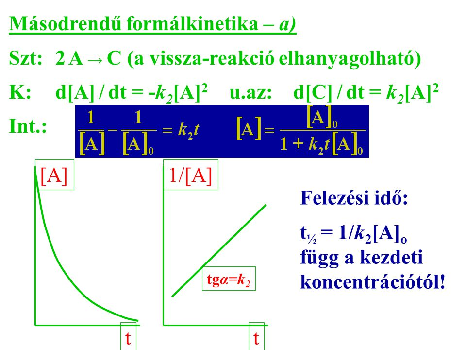Másodrendű formálkinetika – a) Szt:2 A → C (a vissza-reakció elhanyagolható) K:d[A] / dt = -k 2 [A] 2 u.az: d[C] / dt = k 2 [A] 2 Int.: Felezési idő: