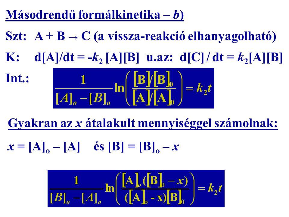 Az értelmezés háttere a Maxwell–Boltzmann-féle energia-eloszlás: E dn/ndn/n T 2 > T 1 EaEa A magasabb T 2 hőmérsékleten több részecskének van az E a aktiválási energiánál nagyobb energiája.