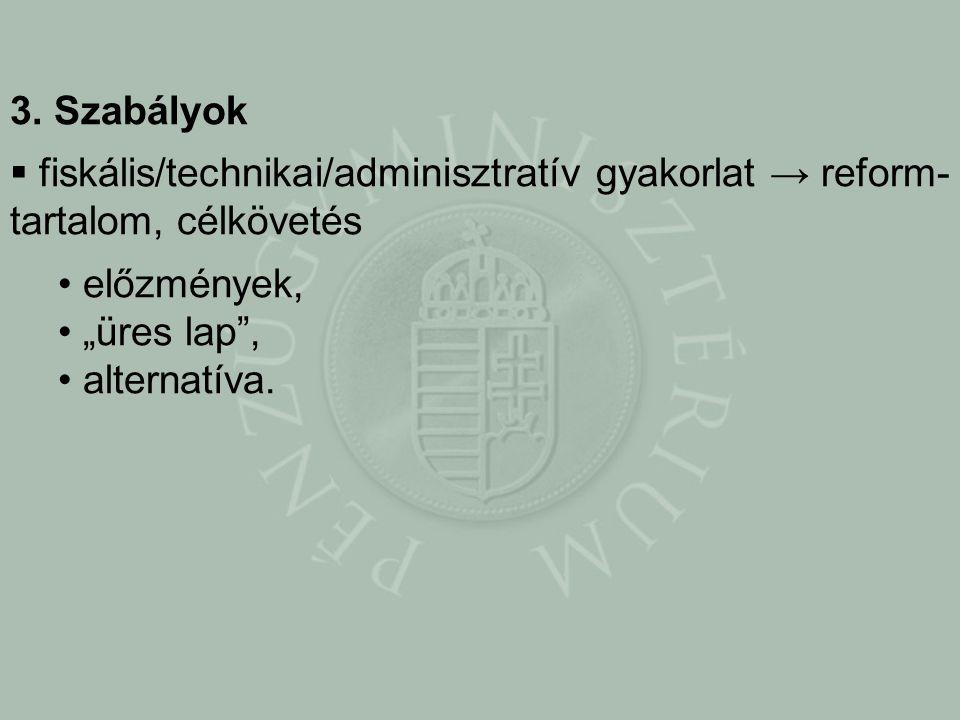 """3. Szabályok  fiskális/technikai/adminisztratív gyakorlat → reform- tartalom, célkövetés • előzmények, • """"üres lap"""", • alternatíva."""