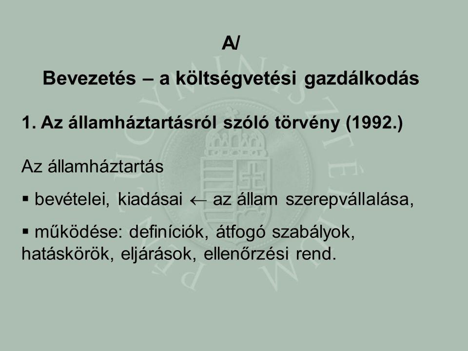 15.A költségvetési szerv vezetése  Ágazati törvényekre utalás.