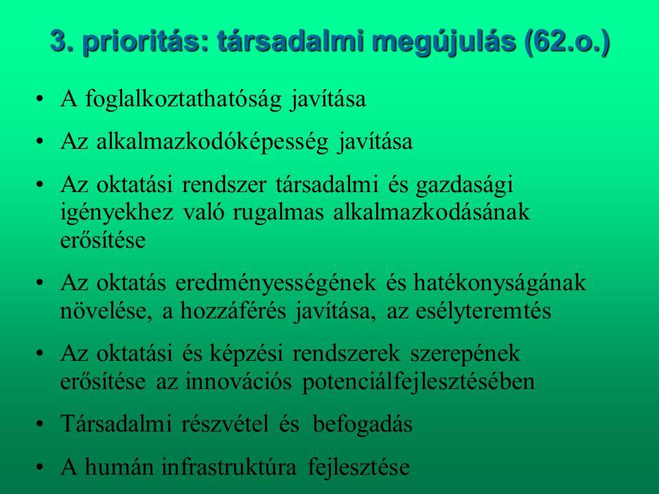 3. prioritás: társadalmi megújulás (62.o.) •A foglalkoztathatóság javítása •Az alkalmazkodóképesség javítása •Az oktatási rendszer társadalmi és gazda