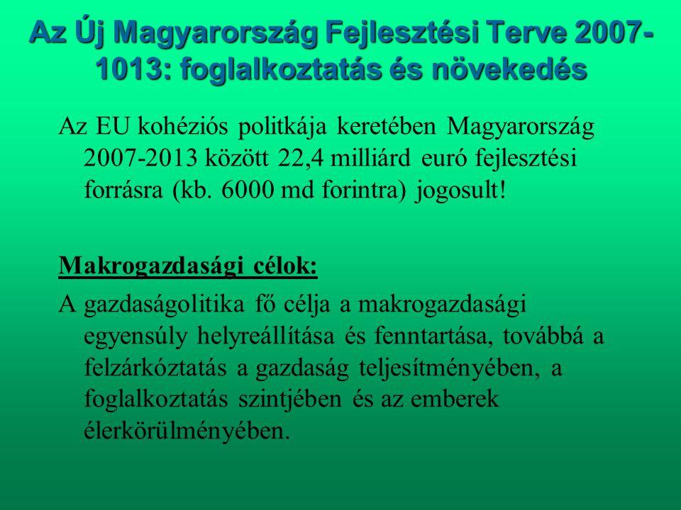 Az Új Magyarország Fejlesztési Terve 2007- 1013: foglalkoztatás és növekedés Az EU kohéziós politkája keretében Magyarország 2007-2013 között 22,4 mil
