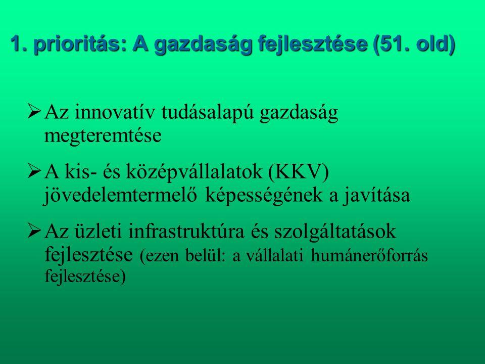 1. prioritás: A gazdaság fejlesztése (51. old)  Az innovatív tudásalapú gazdaság megteremtése  A kis- és középvállalatok (KKV) jövedelemtermelő képe