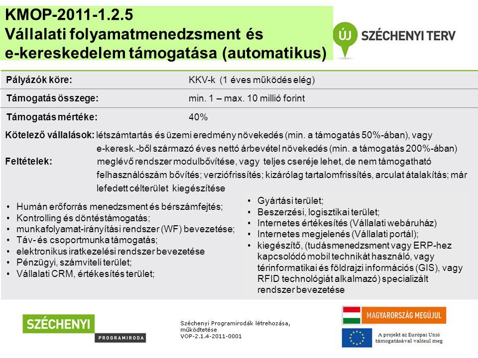 Pályázók köre:KKV-k (1 éves működés elég) Támogatás összege:min. 1 – max. 10 millió forint Támogatás mértéke:40% •Humán erőforrás menedzsment és bérsz