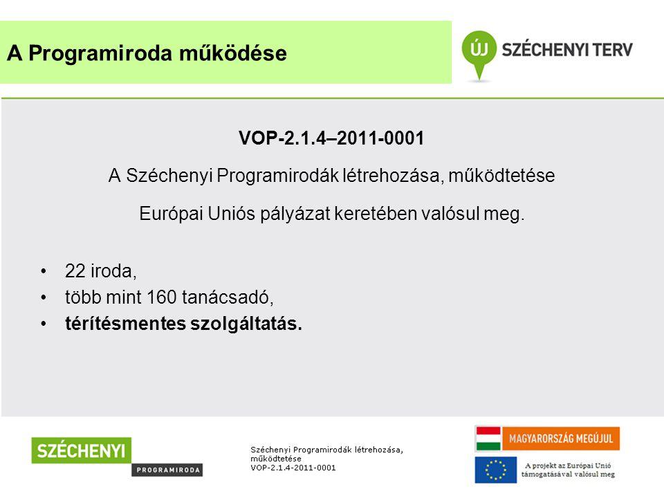 VOP-2.1.4–2011-0001 A Széchenyi Programirodák létrehozása, működtetése Európai Uniós pályázat keretében valósul meg. •22 iroda, •több mint 160 tanácsa