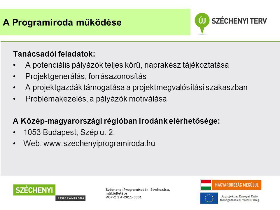Tanácsadói feladatok: • A potenciális pályázók teljes körű, naprakész tájékoztatása • Projektgenerálás, forrásazonosítás • A projektgazdák támogatása a projektmegvalósítási szakaszban • Problémakezelés, a pályázók motiválása A Közép-magyarországi régióban irodánk elérhetősége: •1053 Budapest, Szép u.