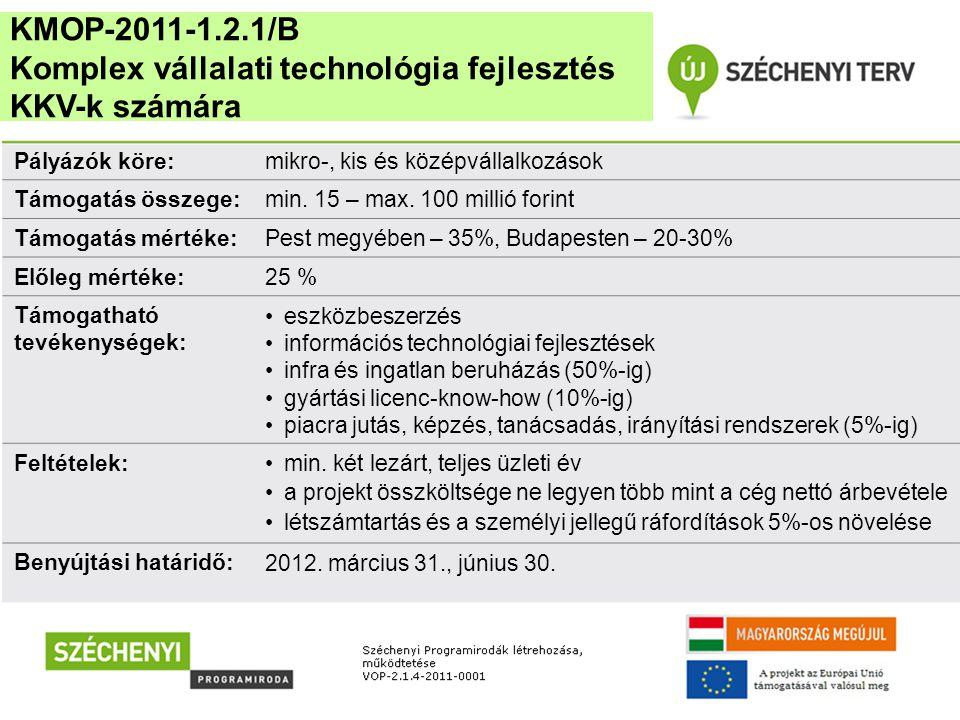 Pályázók köre:mikro-, kis és középvállalkozások Támogatás összege:min. 15 – max. 100 millió forint Támogatás mértéke:Pest megyében – 35%, Budapesten –